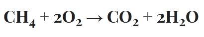 reazione chimica ossidazione metano